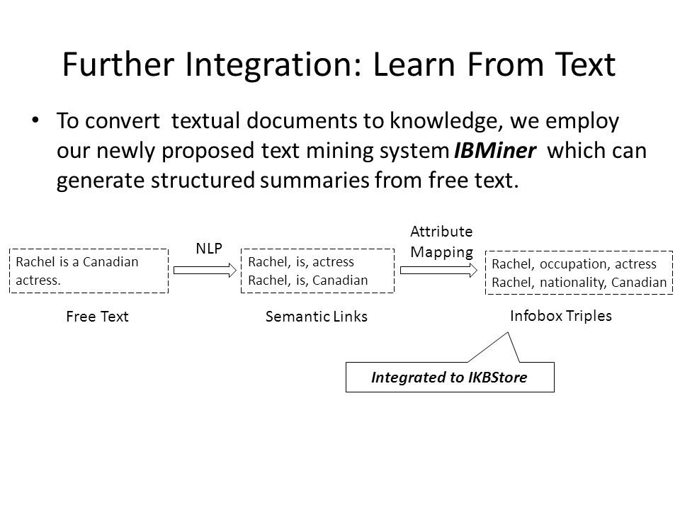 Further Integration: Learn From Text To convert textual documents to knowledge, we employ our newly proposed text mining system IBMiner which can gene