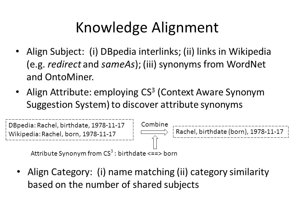 Initial Integrated Knowledge Base KB NameNo.of Subjects (10 6 )No.