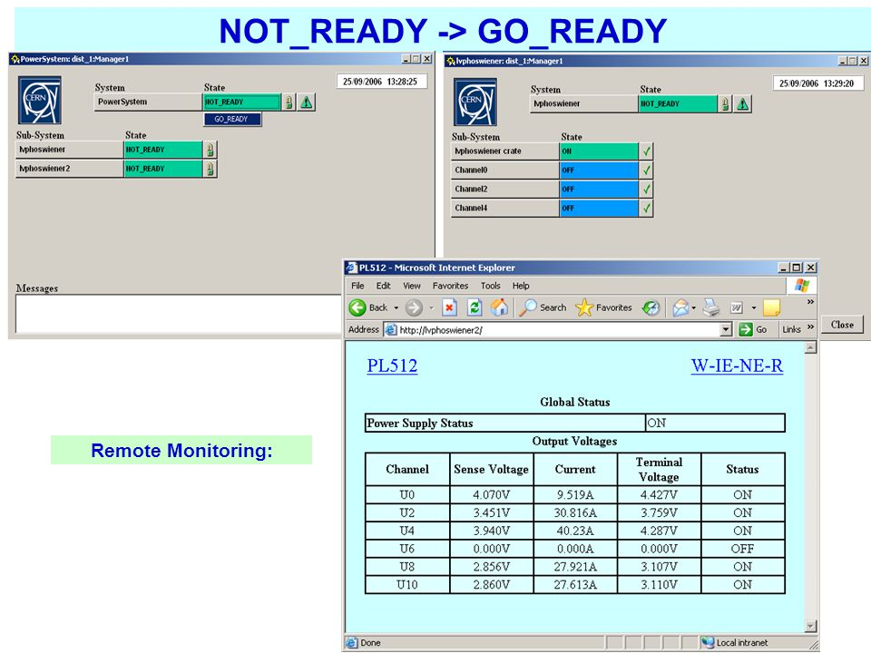 NOT_READY -> GO_READY Remote Monitoring: