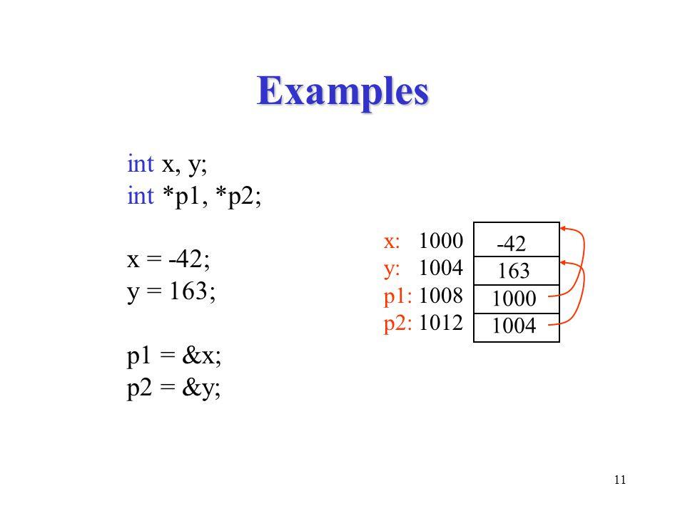 11 Examples int x, y; int *p1, *p2; x = -42; y = 163; p1 = &x; p2 = &y; -42 163 1000 1004 1000 1004 1008 1012 x: y: p1: p2: