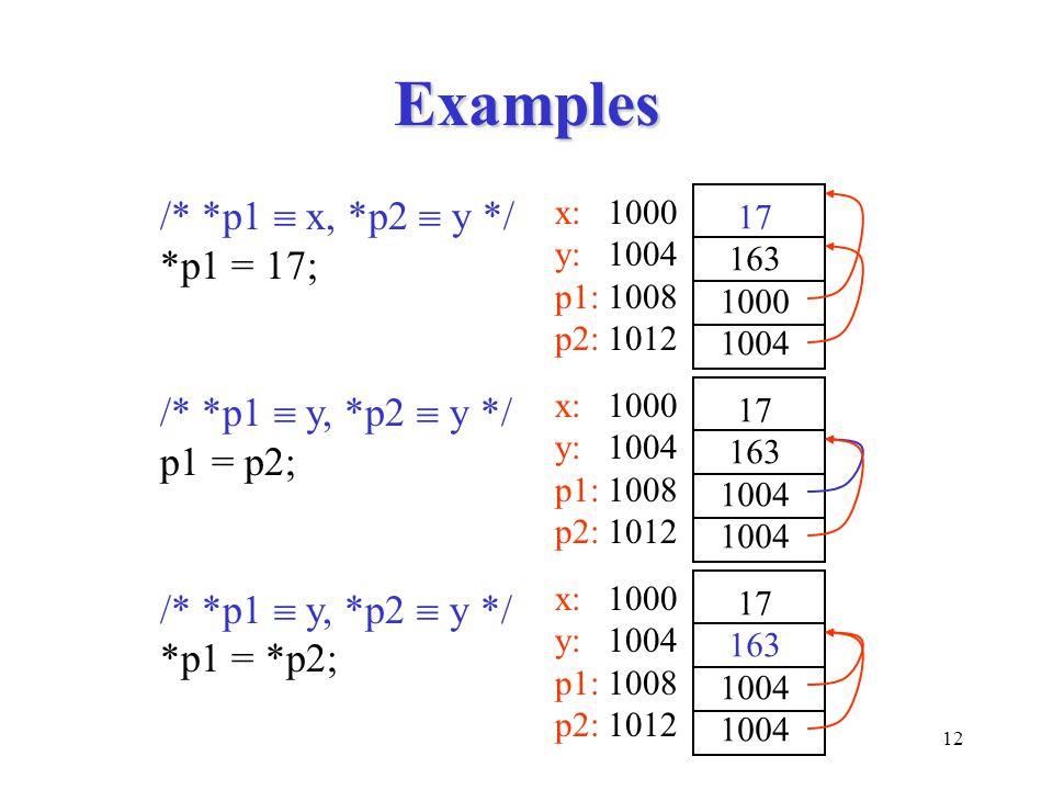 12 Examples /* *p1  x, *p2  y */ *p1 = 17; /* *p1  y, *p2  y */ p1 = p2; /* *p1  y, *p2  y */ *p1 = *p2; 17 163 1000 1004 1000 1004 1008 1012 x: y: p1: p2: 17 163 1004 1000 1004 1008 1012 x: y: p1: p2: 17 163 1004 1000 1004 1008 1012 x: y: p1: p2: