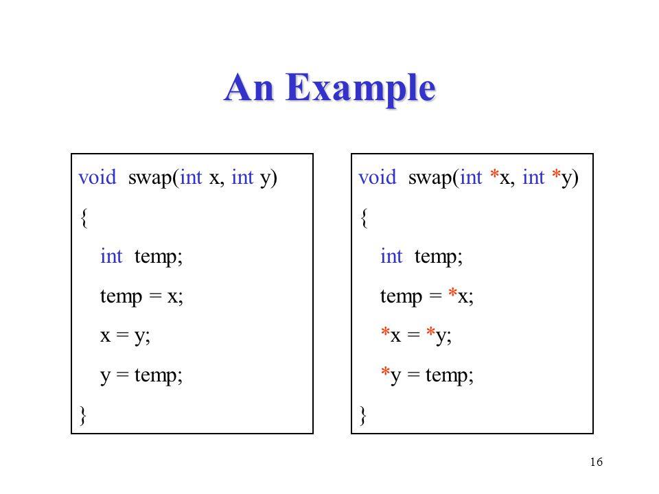 16 An Example void swap(int *x, int *y) { int temp; temp = *x; *x = *y; *y = temp; } void swap(int x, int y) { int temp; temp = x; x = y; y = temp; }