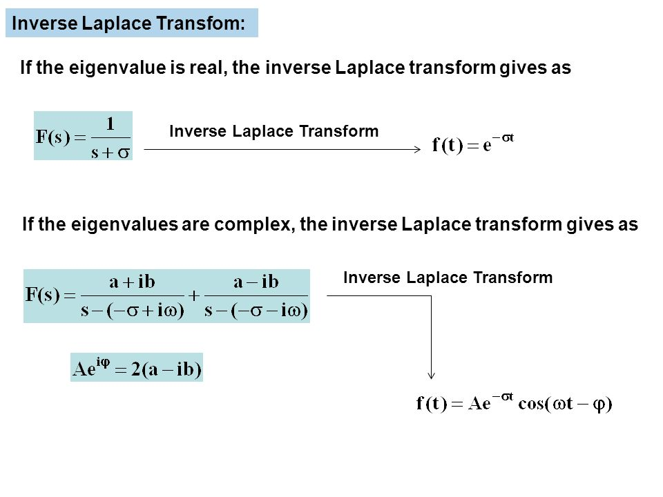 Inverse Laplace Transfom: If the eigenvalue is real, the inverse Laplace transform gives as If the eigenvalues are complex, the inverse Laplace transform gives as Inverse Laplace Transform