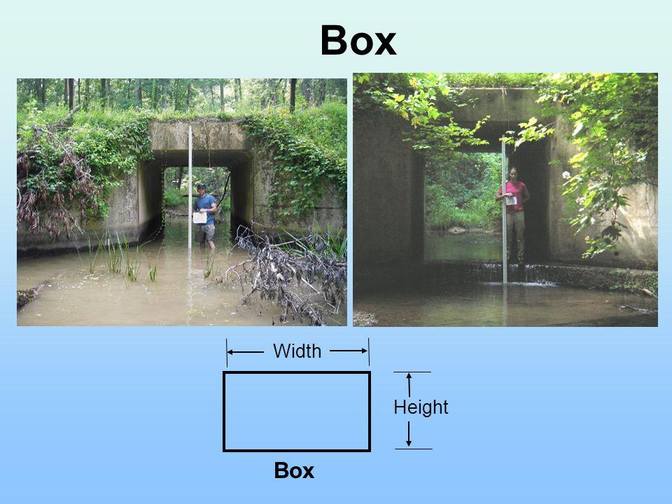 Box Height Width Box