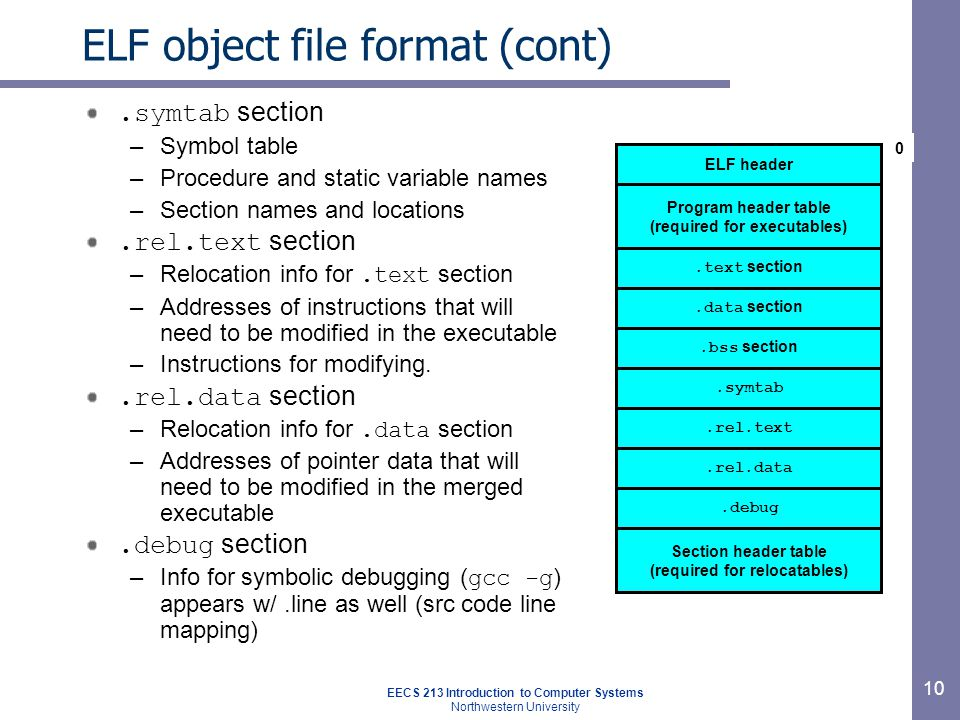 EECS 213 Introduction to Computer Systems Northwestern University 10 ELF object file format (cont).symtab section –Symbol table –Procedure and static variable names –Section names and locations.rel.text section –Relocation info for.text section –Addresses of instructions that will need to be modified in the executable –Instructions for modifying..rel.data section –Relocation info for.data section –Addresses of pointer data that will need to be modified in the merged executable.debug section –Info for symbolic debugging ( gcc -g ) appears w/.line as well (src code line mapping) ELF header Program header table (required for executables).text section.data section.bss section.symtab.rel.text.rel.data.debug Section header table (required for relocatables) 0