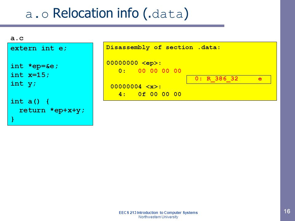 EECS 213 Introduction to Computer Systems Northwestern University 16 a.o Relocation info (.