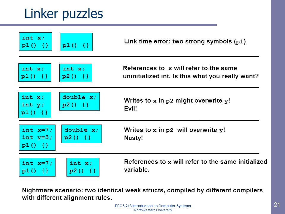 EECS 213 Introduction to Computer Systems Northwestern University 21 Linker puzzles int x; p1() {} int x; p2() {} int x; int y; p1() {} double x; p2() {} int x=7; int y=5; p1() {} double x; p2() {} int x=7; p1() {} int x; p2() {} int x; p1() {} Link time error: two strong symbols ( p1 ) References to x will refer to the same uninitialized int.
