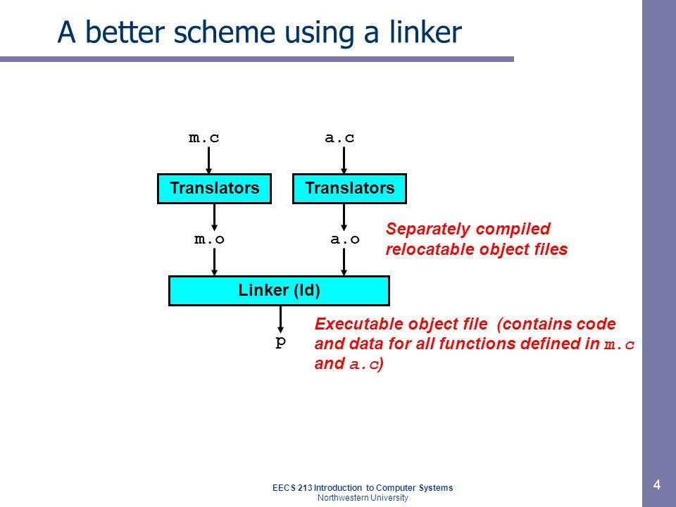 EECS 213 Introduction to Computer Systems Northwestern University 4 A better scheme using a linker Linker (ld) Translators m.c m.o Translators a.c a.o