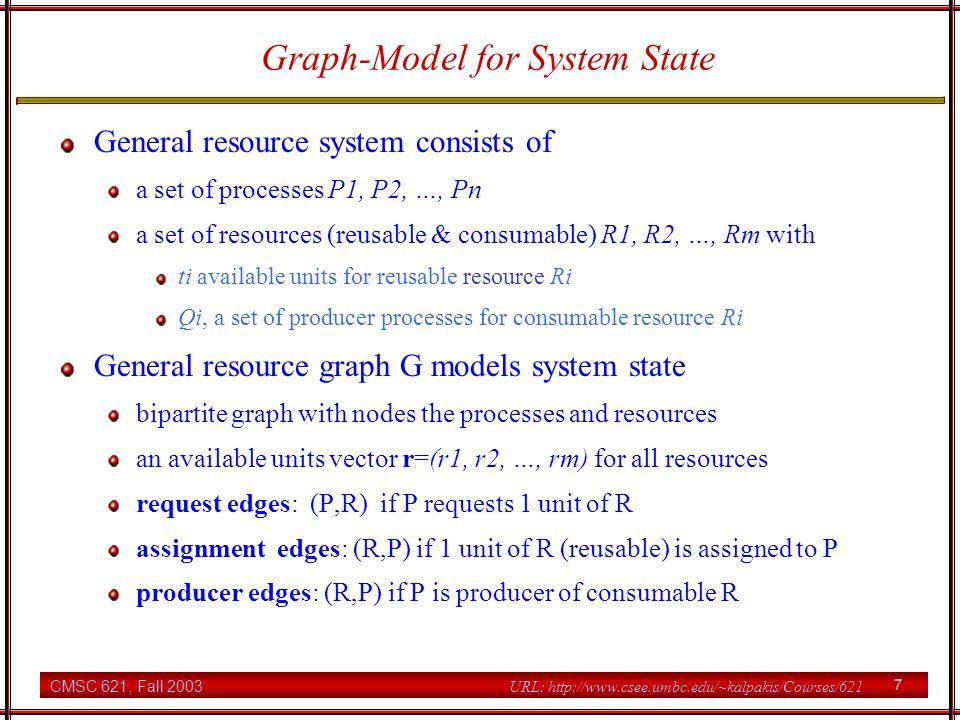 CMSC 621, Fall 2003 8 URL: http://www.csee.umbc.edu/~kalpakis/Courses/621 Example General Resource Graph P1 P2 R2 R1 request edge assignment edge producer edge consumable resource reusable resourceprocess