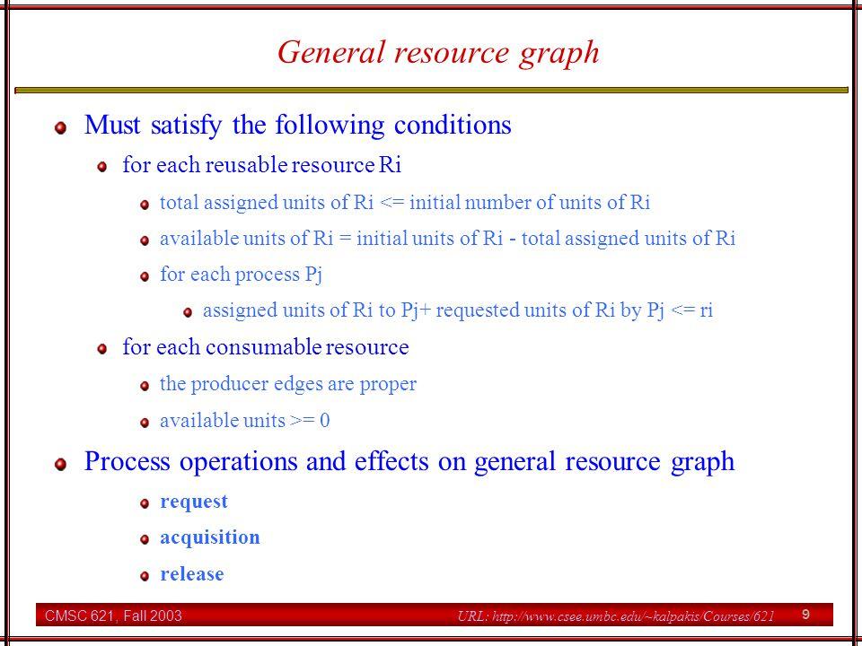 CMSC 621, Fall 2003 20 URL: http://www.csee.umbc.edu/~kalpakis/Courses/621 Knots are not necessary for deadlock