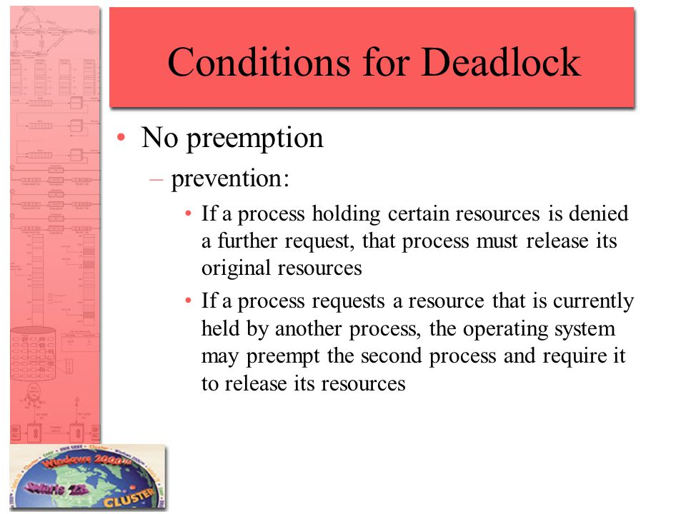 Conditions for Deadlock No preemption –prevention: If a process holding certain resources is denied a further request, that process must release its original resources If a process requests a resource that is currently held by another process, the operating system may preempt the second process and require it to release its resources