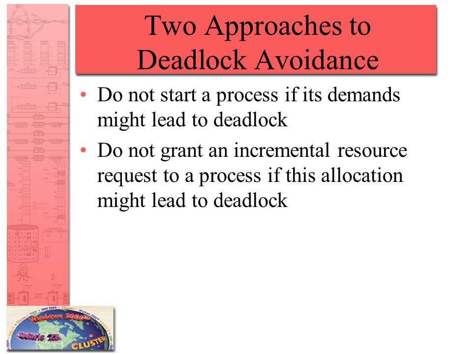 Two Approaches to Deadlock Avoidance Do not start a process if its demands might lead to deadlock Do not grant an incremental resource request to a process if this allocation might lead to deadlock