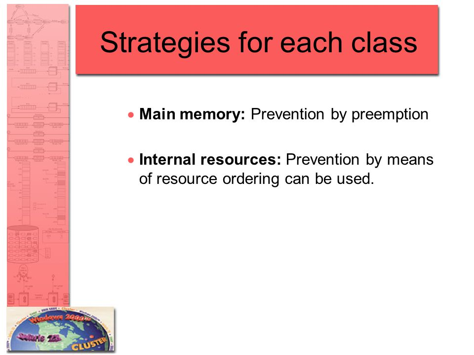 Strategies for each class  Main memory: Prevention by preemption  Internal resources: Prevention by means of resource ordering can be used.