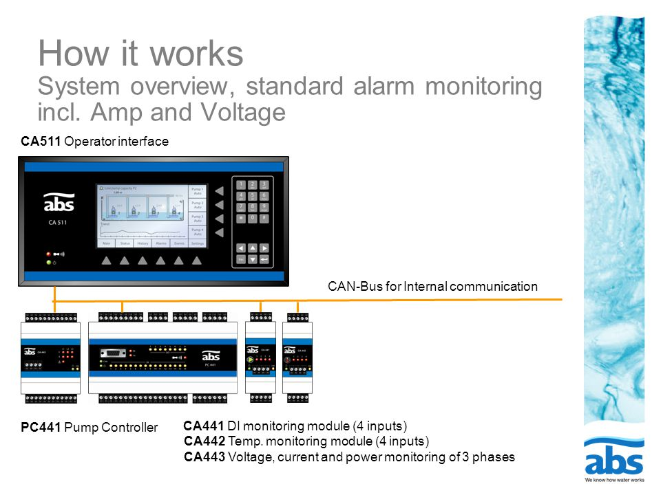 How it works System overview, standard alarm monitoring incl.
