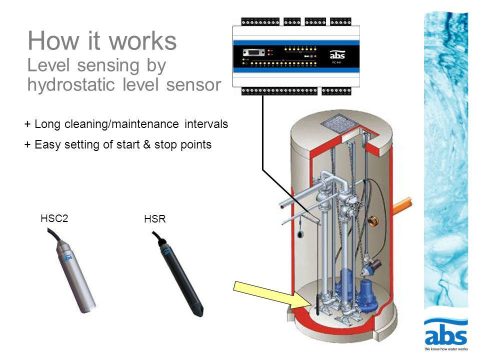 How it works Level sensing by hydrostatic level sensor HSC2 HSR + Long cleaning/maintenance intervals + Easy setting of start & stop points