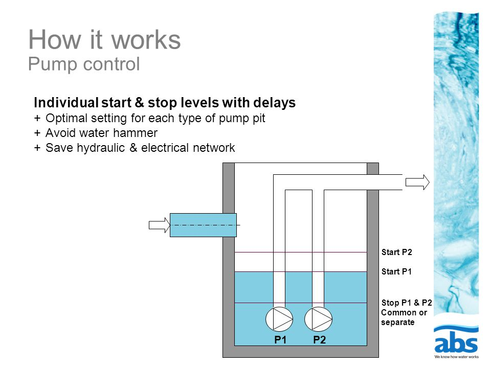 How it works Pump control Individual start & stop levels with delays +Optimal setting for each type of pump pit +Avoid water hammer +Save hydraulic & electrical network P1P2 Stop P1 & P2 Common or separate Start P1 Start P2