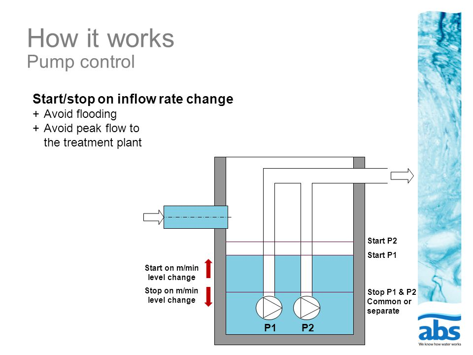 How it works Pump control Start/stop on inflow rate change +Avoid flooding +Avoid peak flow to the treatment plant P1P2 Stop P1 & P2 Common or separate Start P1 Start P2 Start on m/min level change Stop on m/min level change