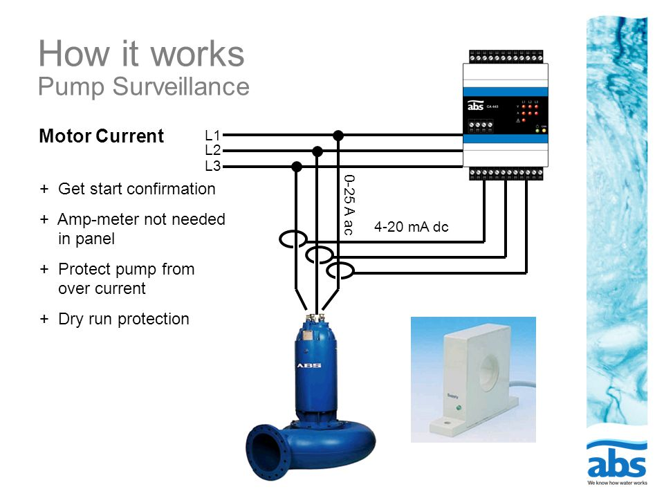 How it works Pump Surveillance Motor Current + Get start confirmation + Amp-meter not needed in panel + Protect pump from over current + Dry run protection 4-20 mA dc L1 L2 L3 0-25 A ac