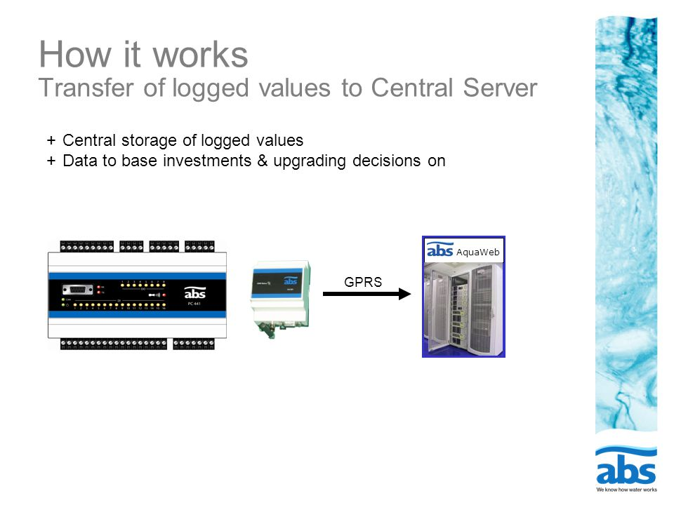 How it works Transfer of logged values to Central Server GPRS AquaWeb +Central storage of logged values +Data to base investments & upgrading decisions on