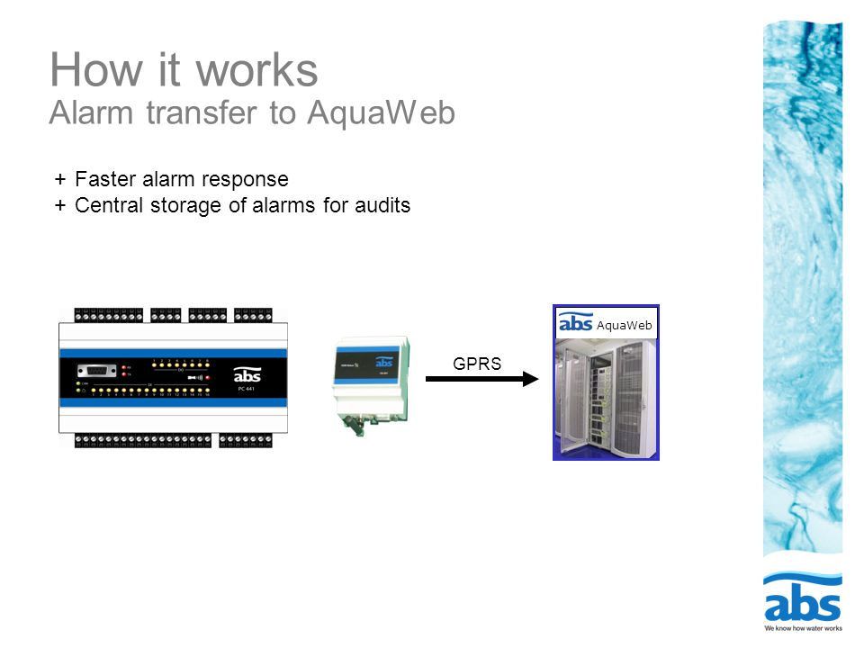 How it works Alarm transfer to AquaWeb +Faster alarm response +Central storage of alarms for audits GPRS AquaWeb