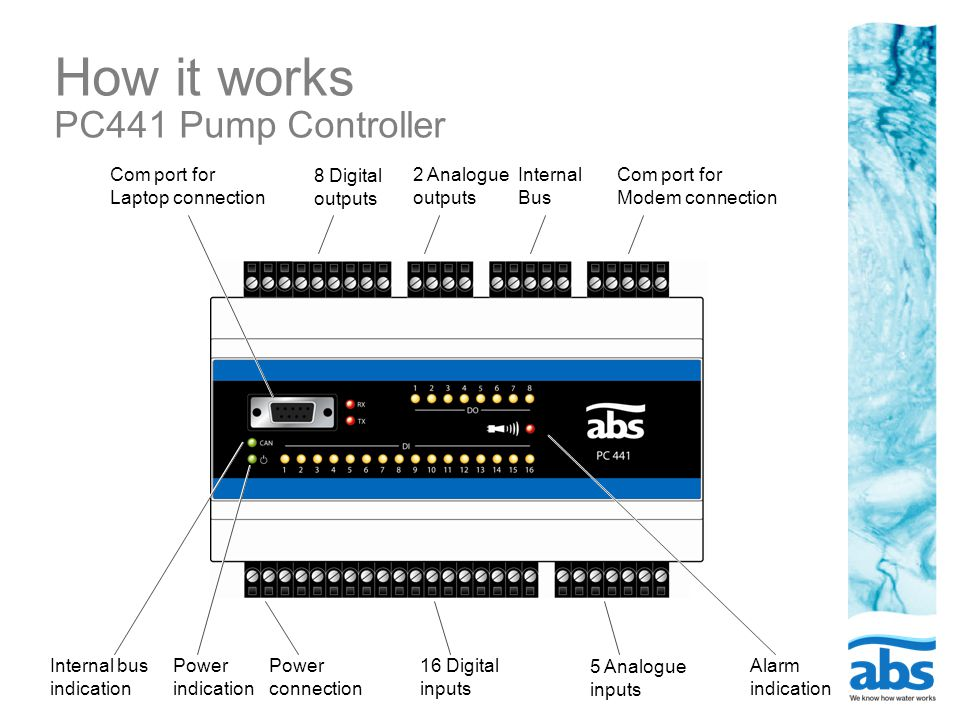 How it works PC441 Pump Controller Com port for Laptop connection Power indication Internal bus indication 5 Analogue inputs 8 Digital outputs 2 Analogue outputs Internal Bus Com port for Modem connection 16 Digital inputs Power connection Alarm indication