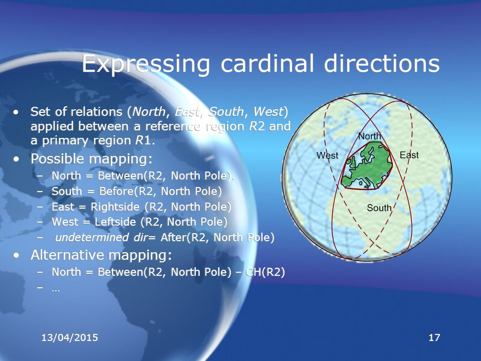 Expressing cardinal directions Set of relations (North, East, South, West) applied between a reference region R2 and a primary region R1.