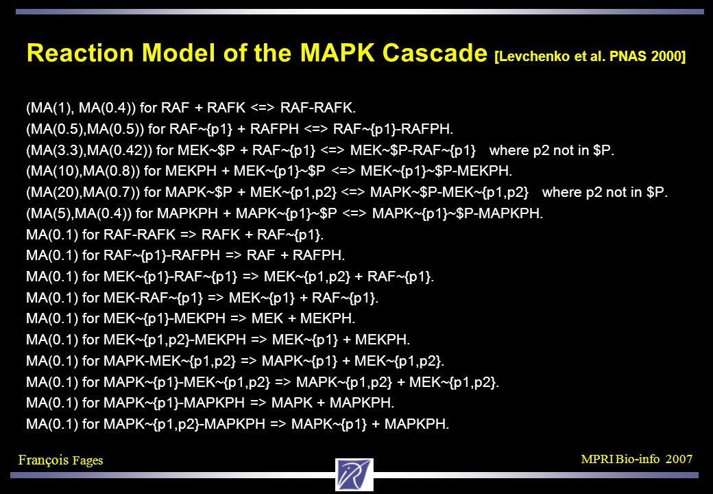 François Fages MPRI Bio-info 2007 Reaction Model of the MAPK Cascade [Levchenko et al.