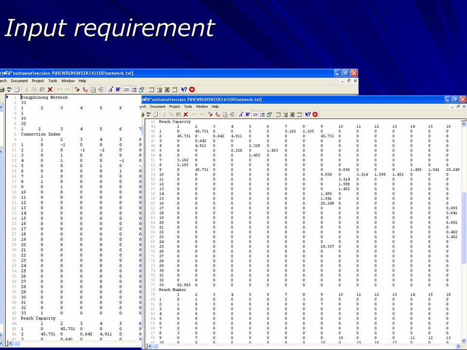 Input requirement