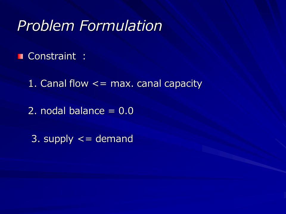 Problem Formulation Constraint : 1. Canal flow <= max. canal capacity 2. nodal balance = 0.0 3. supply <= demand 3. supply <= demand