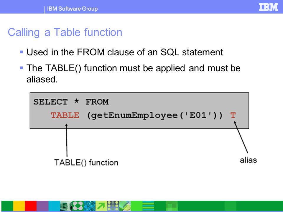 IBM Software Group Calling a Table function  Used in the FROM clause of an SQL statement  The TABLE() function must be applied and must be aliased.