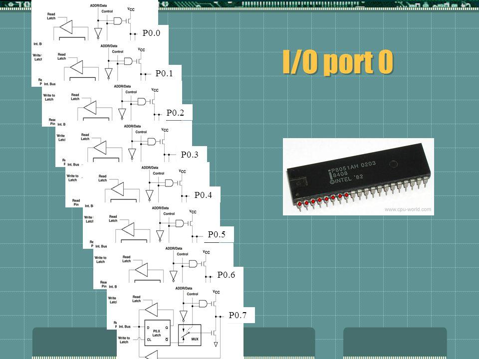 I/O port 0 P0.0 P0.1 P0.2 P0.4 P0.3 P0.5 P0.6 P0.7