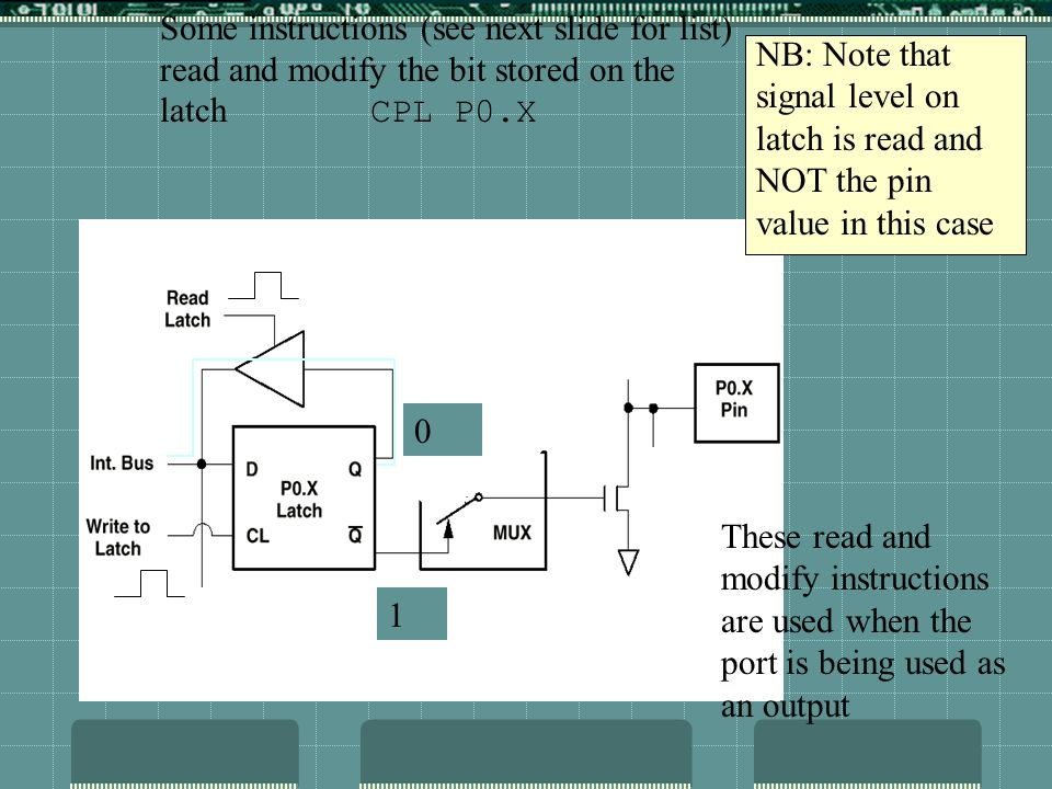 1 Some instructions (see next slide for list) read and modify the bit stored on the latch CPL P0.X NB: Note that signal level on latch is read and NOT the pin value in this case 0 0 1 These read and modify instructions are used when the port is being used as an output