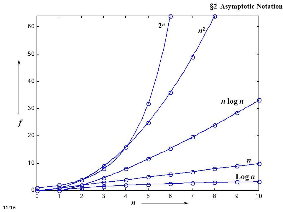 §2 Asymptotic Notation 10/15