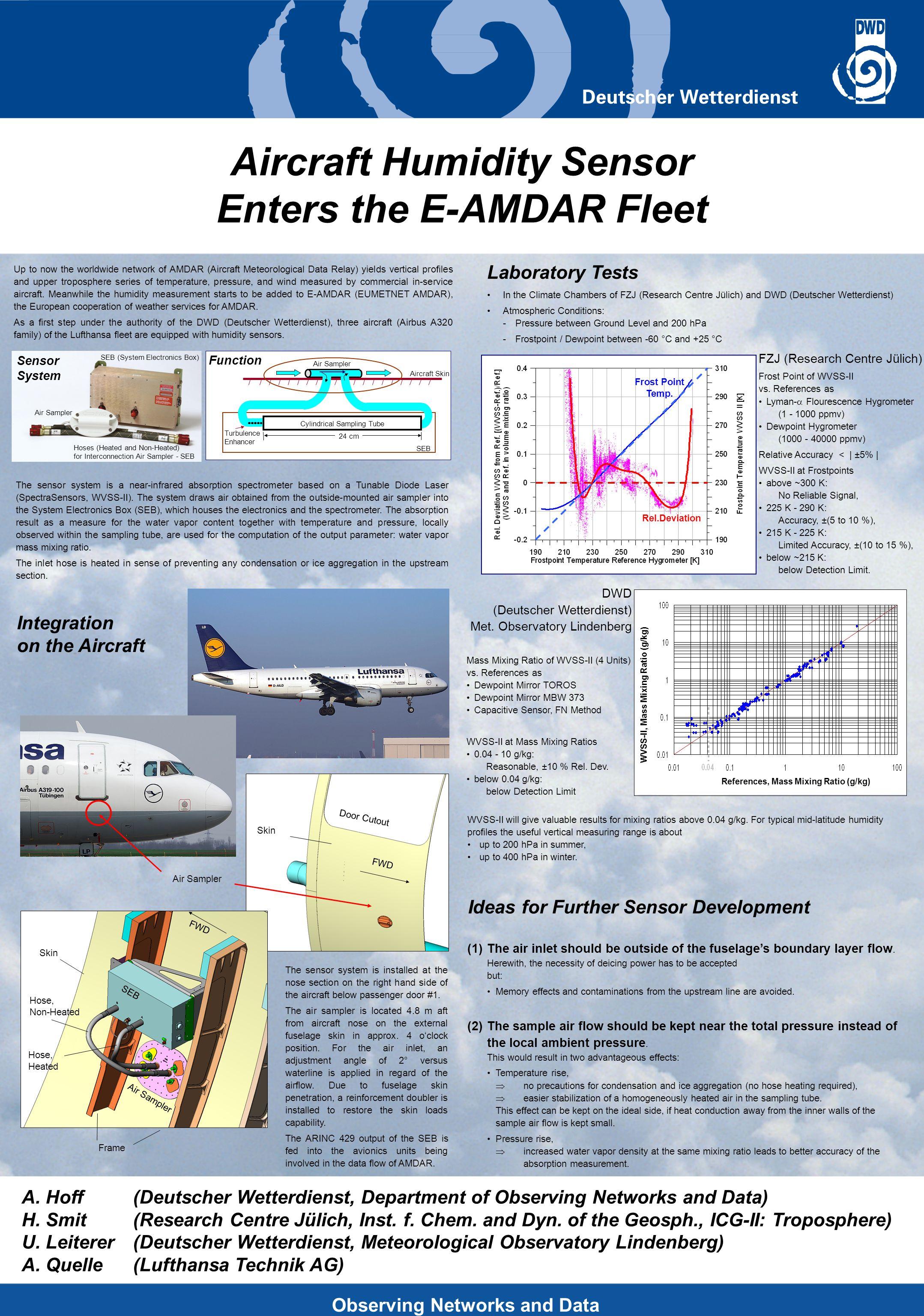 Observing Networks and Data Aircraft Humidity Sensor Enters the E-AMDAR Fleet A.