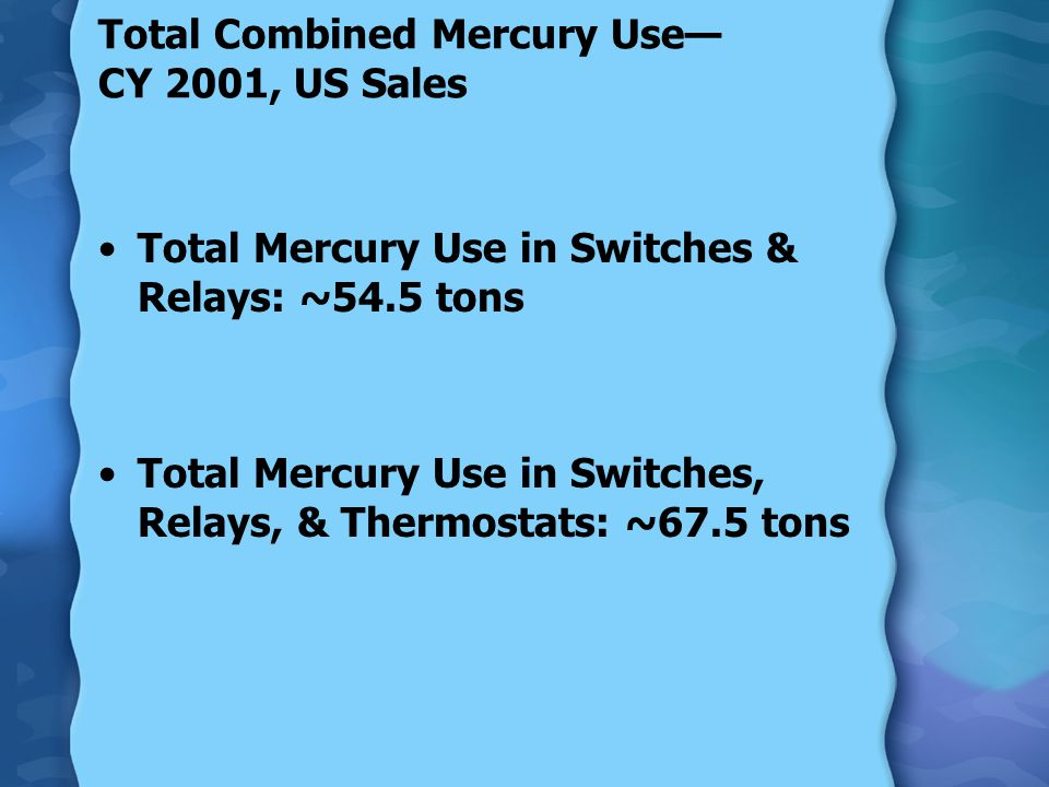 Total Combined Mercury Use— CY 2001, US Sales Total Mercury Use in Switches & Relays: ~54.5 tons Total Mercury Use in Switches, Relays, & Thermostats: ~67.5 tons