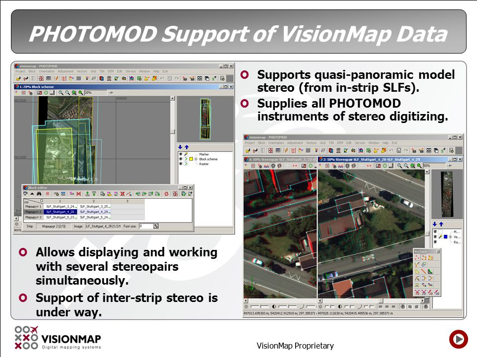 VisionMap Proprietary PHOTOMOD Support of VisionMap Data  Supports quasi-panoramic model stereo (from in-strip SLFs).  Supplies all PHOTOMOD instrum