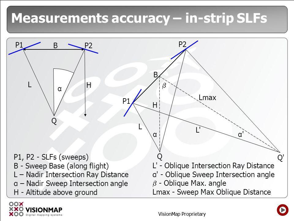 VisionMap Proprietary Measurements accuracy – in-strip SLFs α P1 P2 H L Q B P1, P2 - SLFs (sweeps) B - Sweep Base (along flight) L – Nadir Intersectio