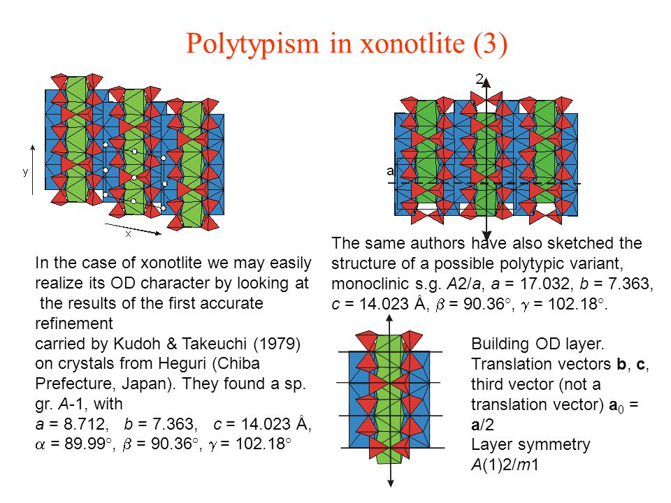 Polytypism in xonotlite (3) In the case of xonotlite we may easily realize its OD character by looking at the results of the first accurate refinement carried by Kudoh & Takeuchi (1979) on crystals from Heguri (Chiba Prefecture, Japan).
