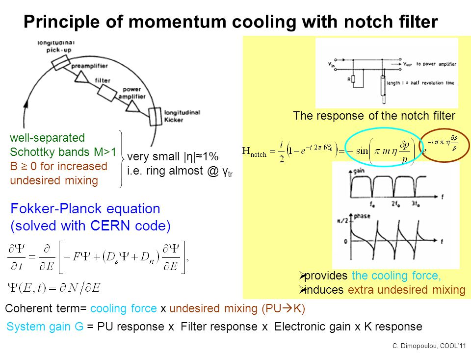 Principle of momentum cooling with notch filter Fokker-Planck equation (solved with CERN code) The response of the notch filter  provides the cooling