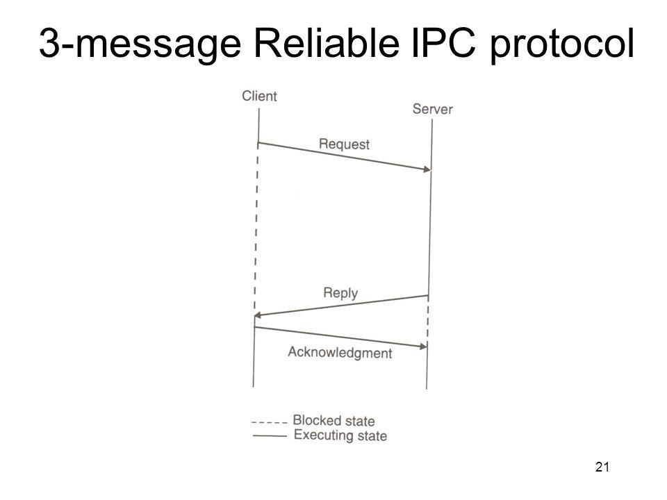 21 3-message Reliable IPC protocol