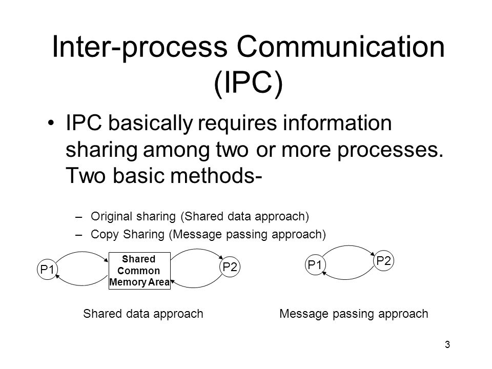 3 Inter-process Communication (IPC) IPC basically requires information sharing among two or more processes.