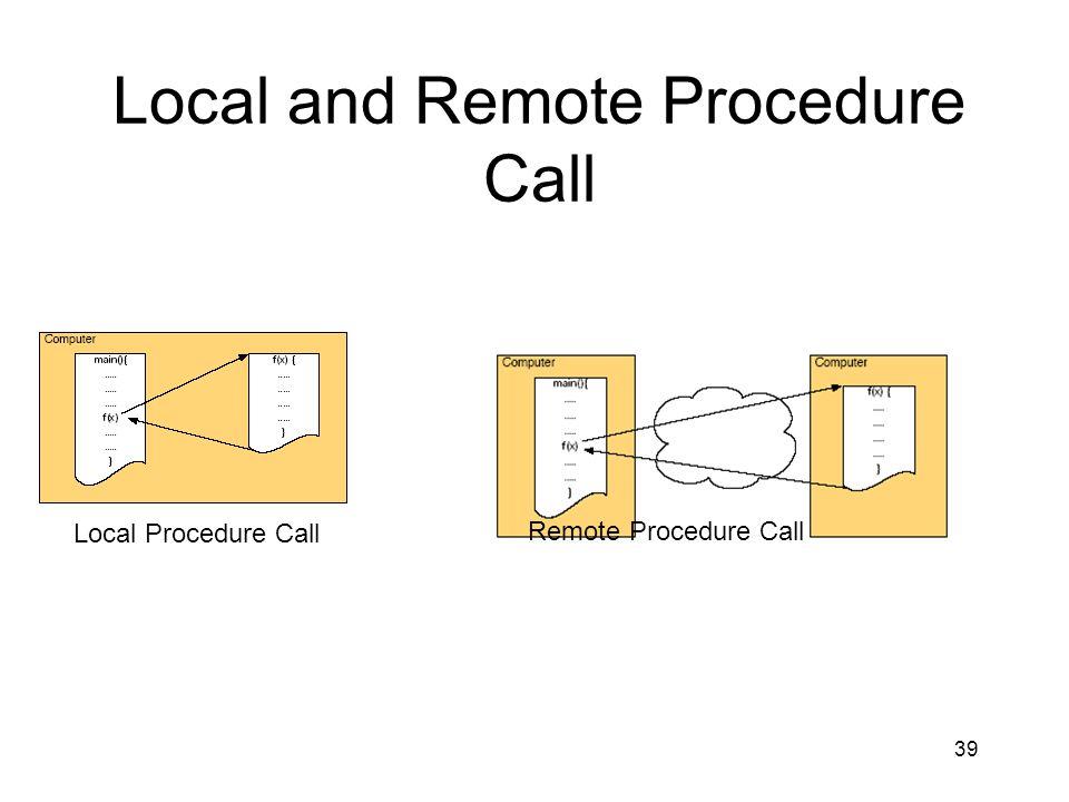 39 Local and Remote Procedure Call Local Procedure Call Remote Procedure Call