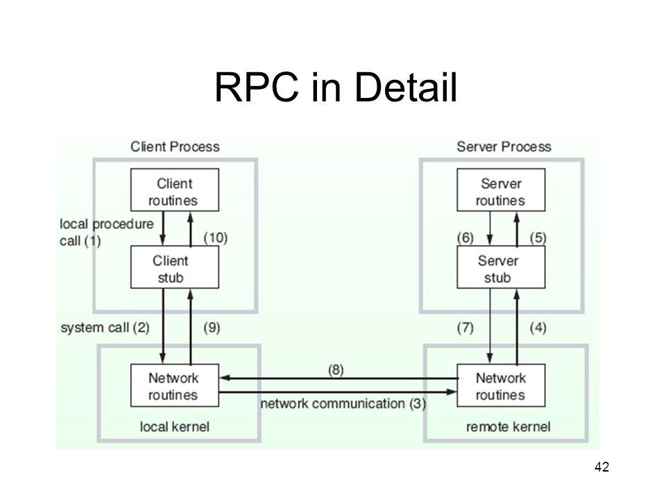 42 RPC in Detail
