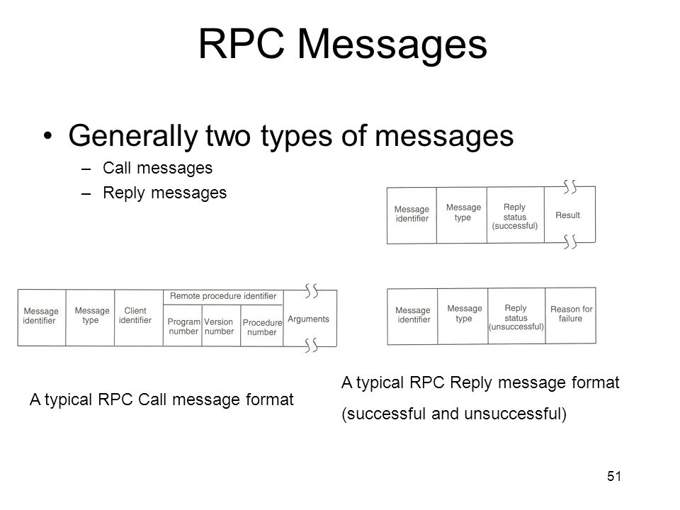 51 RPC Messages Generally two types of messages –Call messages –Reply messages A typical RPC Call message format A typical RPC Reply message format (successful and unsuccessful)