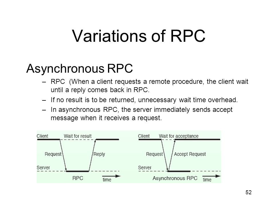 52 Variations of RPC Asynchronous RPC –RPC (When a client requests a remote procedure, the client wait until a reply comes back in RPC.