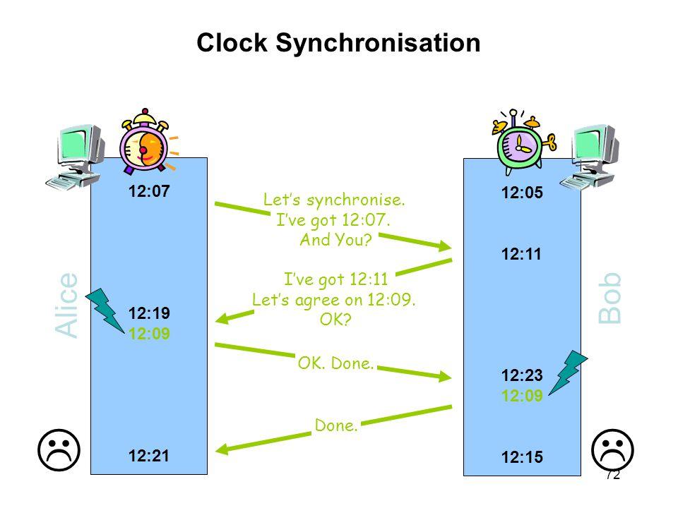 72 Clock Synchronisation Let's synchronise.I've got 12:07.