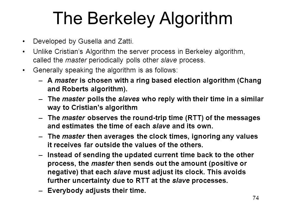 74 The Berkeley Algorithm Developed by Gusella and Zatti.