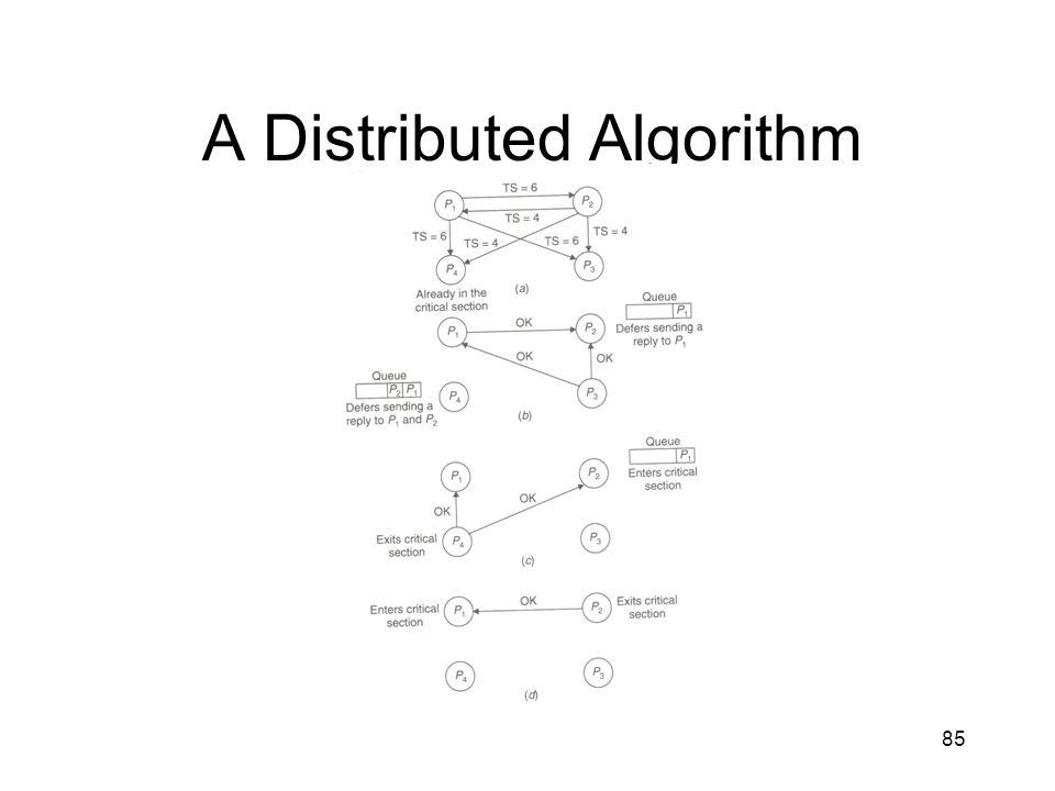 85 A Distributed Algorithm