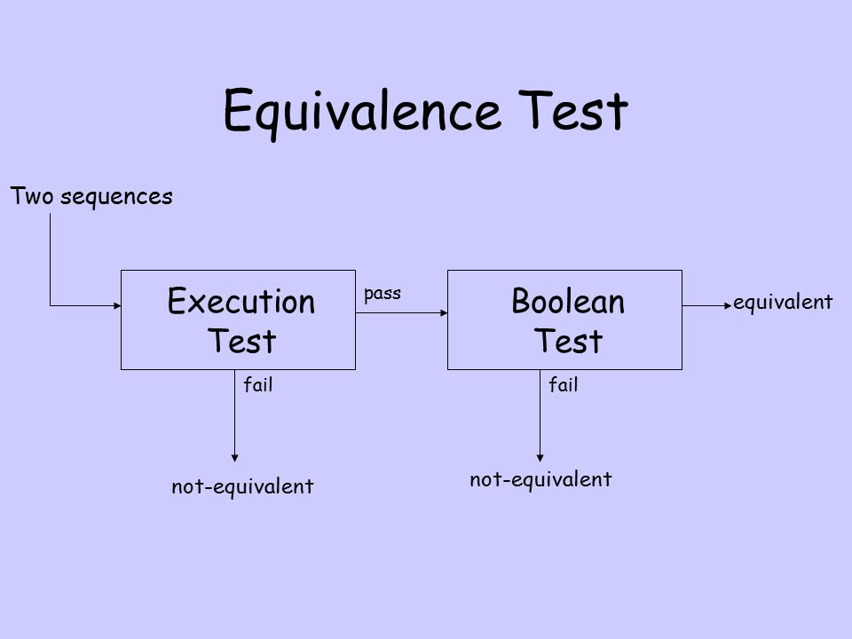 Equivalence Test Execution Test Boolean Test Two sequences pass fail not-equivalent equivalent