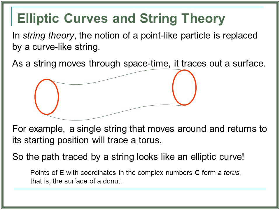 Elliptic Curves and String Theory In string theory, the notion of a point-like particle is replaced by a curve-like string.